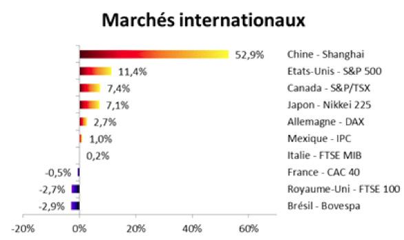 marches-internationaux