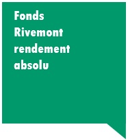 Fonds Rivemont rendement absolu